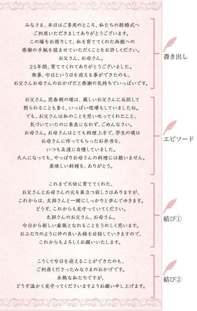 【文例集・例文つき】花嫁の手紙の書き方*手紙の構成を知れ ...