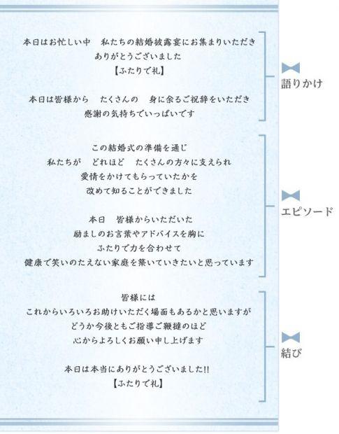 文例たっぷり*新郎の謝辞の書き方【現役プランナー監修 ...